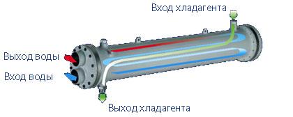 Рекуперативный и регенеративный теплообменник Паяный теплообменник Alfa Laval CBH18-15H Чебоксары